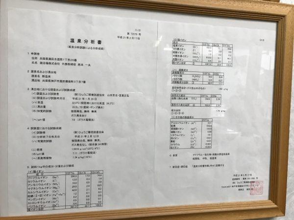 灘温泉・六甲道店「温泉分析書」