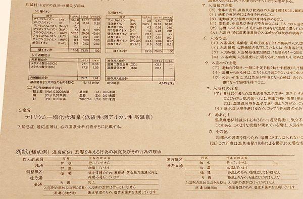 温泉分析書2